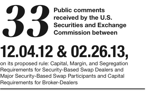 33 Public comments received by the U.S. Securities and Exchange Commission between 12.04.12 & 02.26.13, on its proposed rule: Capital, Margin, and Segregation Requirements for Security-Based Swap Dealers and Major Security-Based Swap Participants and Capital Requirements for Broker-Dealers