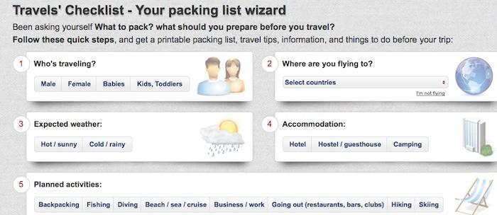 Travels' Checklist