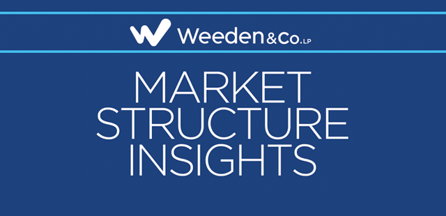 Market Structure Insights
